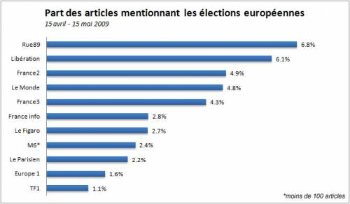 elections_europeennes_1.jpg