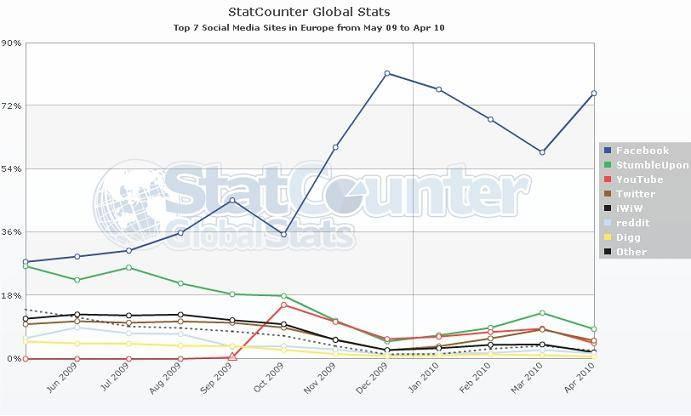 StatCounterGlobal.jpg