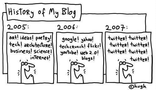 hugh-mcleod-twitter-cartoon.JPG